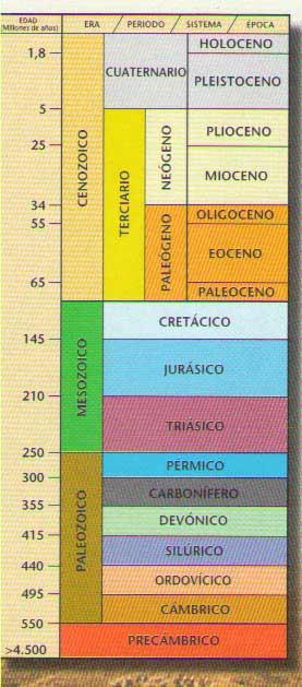 Geología De Asturias