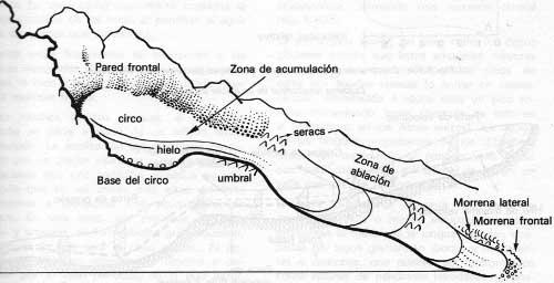 Glosario de Geológía, de Arqueológía, de Arte, y de otros...